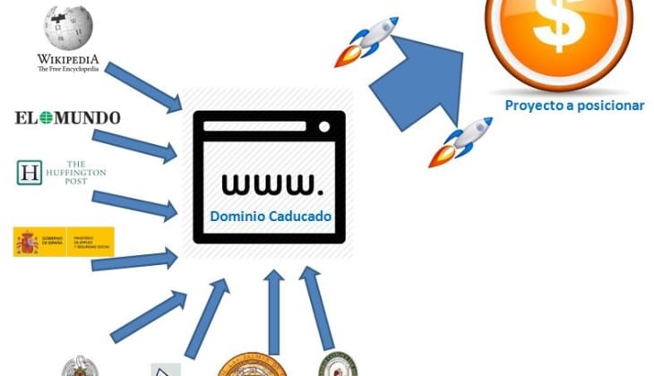 usar dominios caducados para rankear páginas web