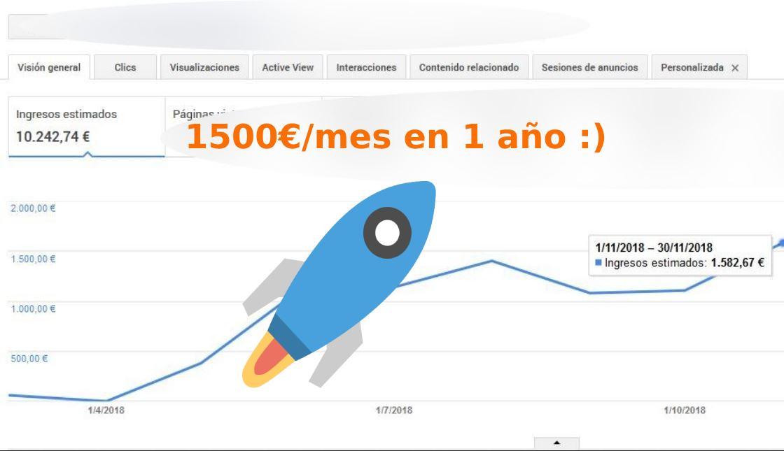 www.vivirdelared.com